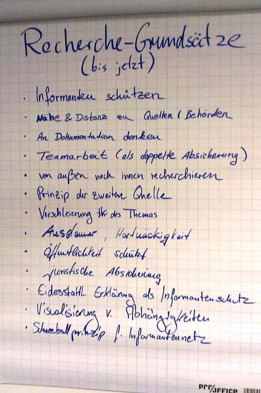 Recherche-Grundsätze nach dem ersten Workshop-Tag