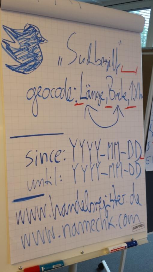 Zur Erinnerung: Twitter-Suche mit Geodaten und Zeitbegrenzung